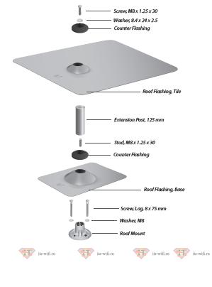Ubiquiti sunMAX Tile Accessory Kit