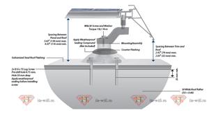 Ubiquiti sunMAX Roof Mount Kit