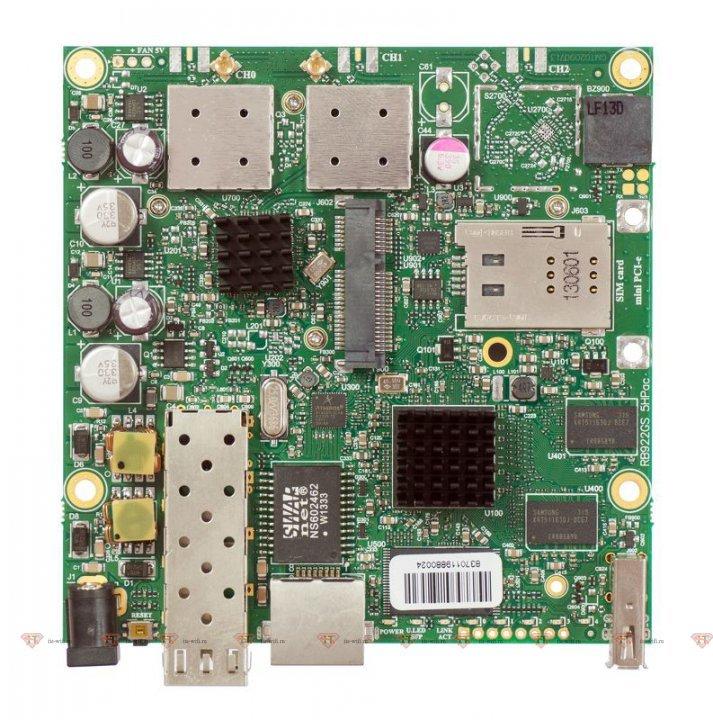MikroTik RB922UAGS-5HPacD