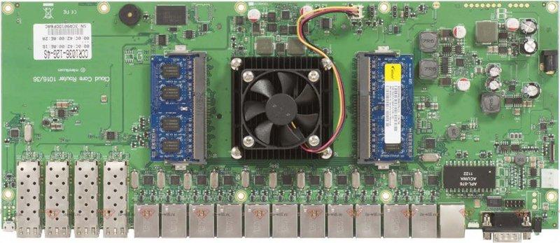 MikroTik CCR1036-12G-4S-EM