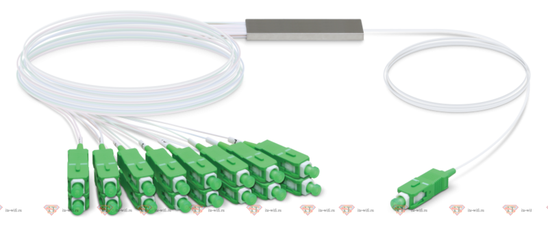 Ubiquiti UFiber Splitter 16